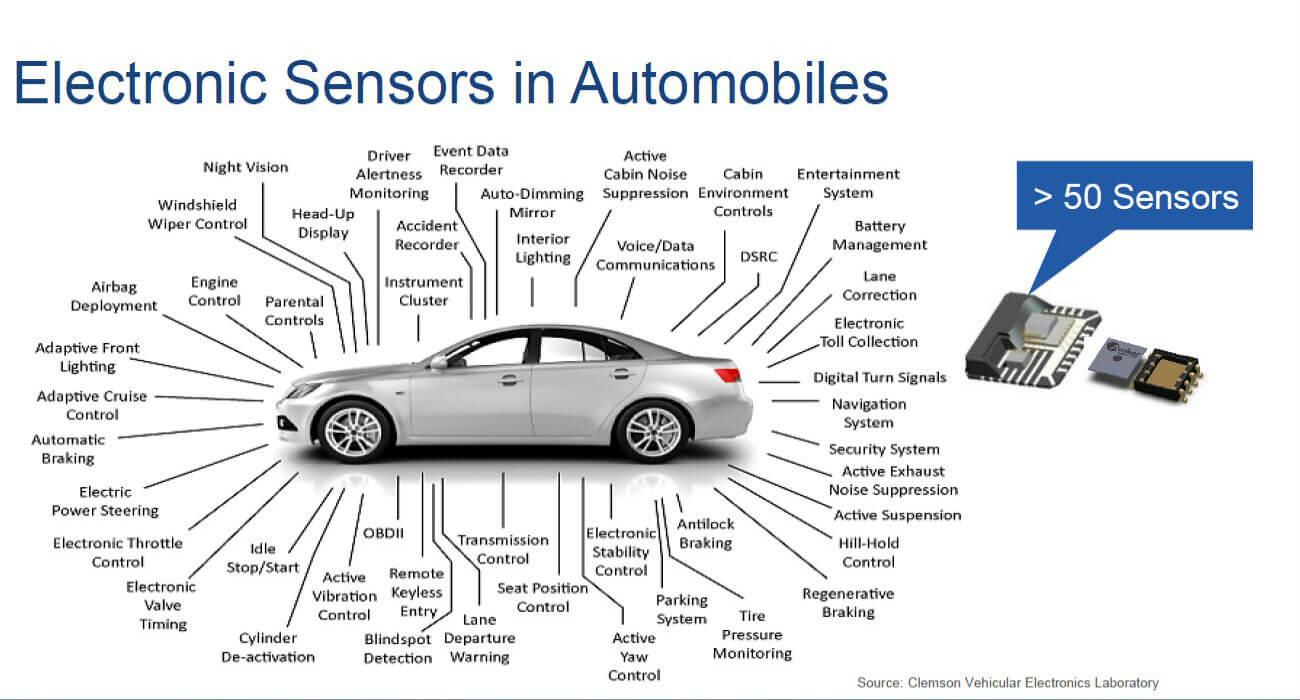 amkor-elektronicke-sensory-v-autech