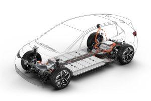 Základem budoucích vozů koncernu Volkswagen bude jednotná elektrická plošina.